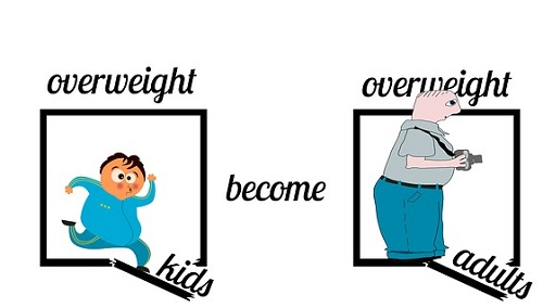 lack of exercise cause type 2 diabetes